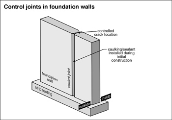 foundation with vertical control joint